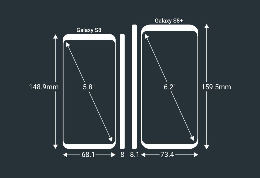Tela do Samsung Galaxy S8 Plus