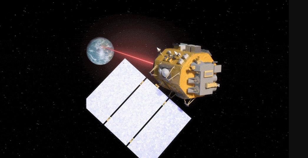 comunicação via laser